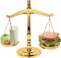 Balanced Diet Image